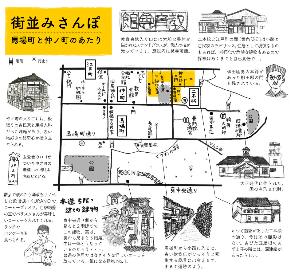 馬場町map